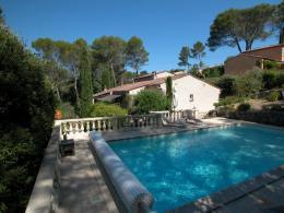 Achat Villa Trans en Provence
