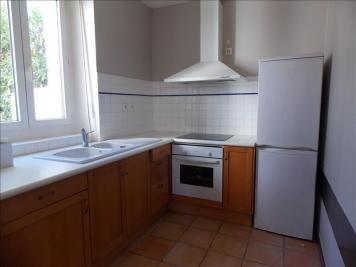 Appartement Bidart &bull; <span class='offer-area-number'>50</span> m² environ &bull; <span class='offer-rooms-number'>2</span> pièces